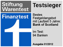 Festgeldkonto bei der Bank of Scotland